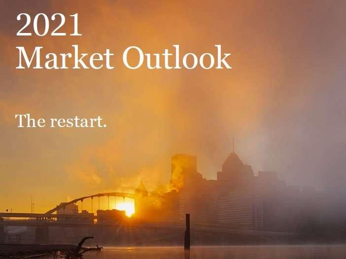 Defiant Capital Group 2021 Market Outlook
